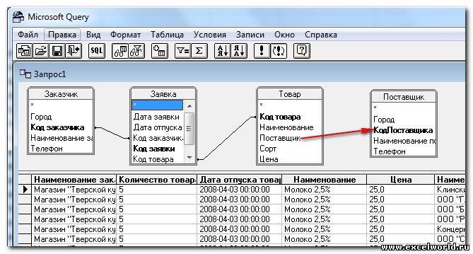 Как сделать связанные таблицы в access
