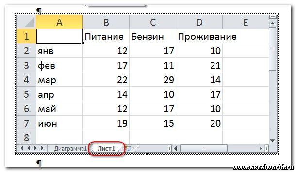 Как в sql связать две таблицы в