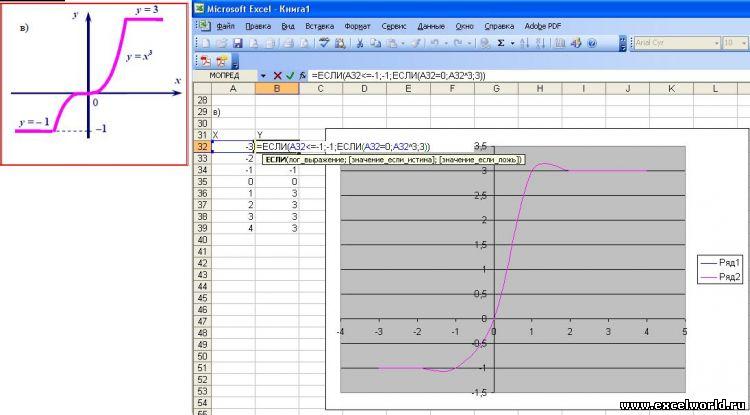 Как сделать график в екселе